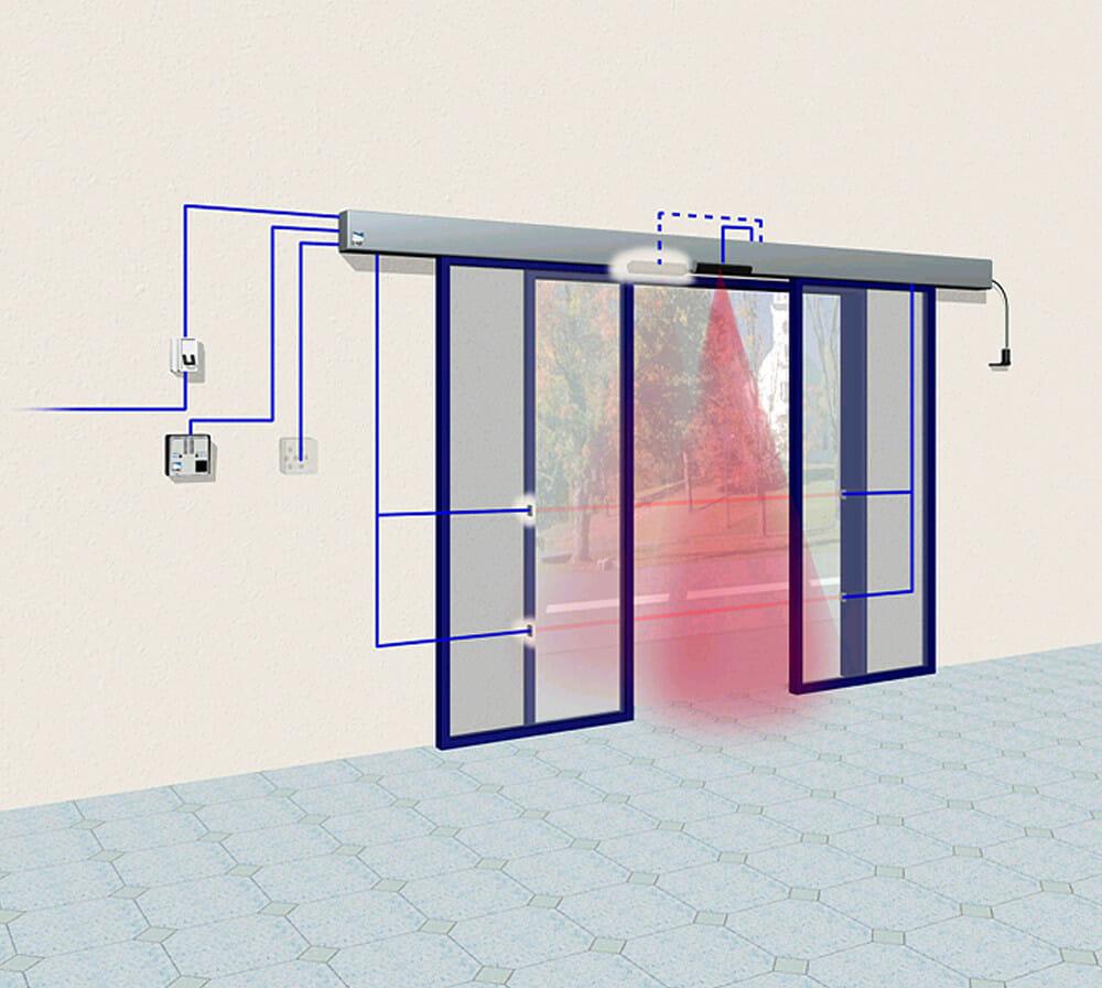Hệ thống cửa kéo tự động